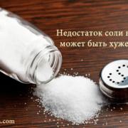 Недостаток соли в организме - как узнать, есть ли у вас дефицит соли? Симптомы могут вас удивить!
